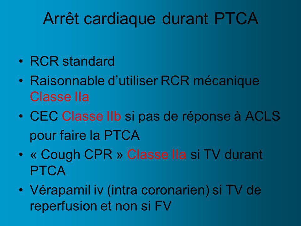 Arrêt cardiaque durant PTCA RCR standard Raisonnable dutiliser RCR mécanique Classe IIa CEC Classe IIb si pas de réponse à ACLS pour faire la PTCA « Cough CPR » Classe IIa si TV durant PTCA Vérapamil iv (intra coronarien) si TV de reperfusion et non si FV