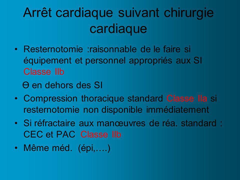 Arrêt cardiaque suivant chirurgie cardiaque Resternotomie :raisonnable de le faire si équipement et personnel appropriés aux SI Classe IIb en dehors d