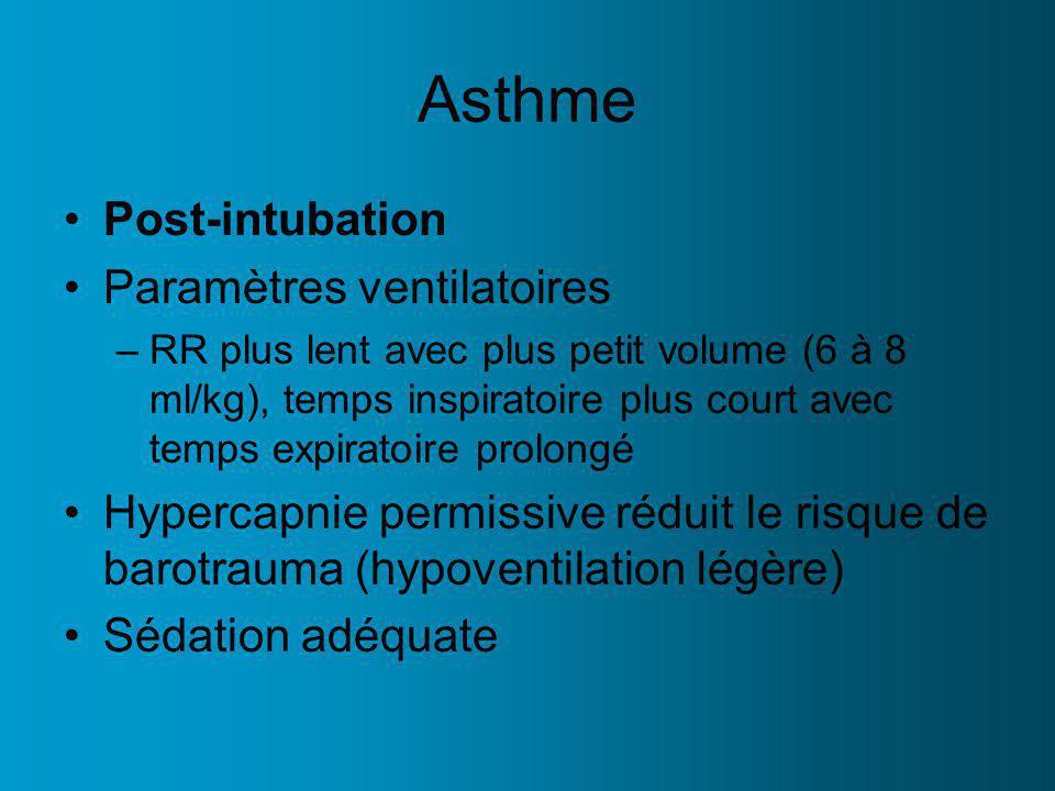 Asthme Post-intubation Paramètres ventilatoires –RR plus lent avec plus petit volume (6 à 8 ml/kg), temps inspiratoire plus court avec temps expiratoire prolongé Hypercapnie permissive réduit le risque de barotrauma (hypoventilation légère) Sédation adéquate