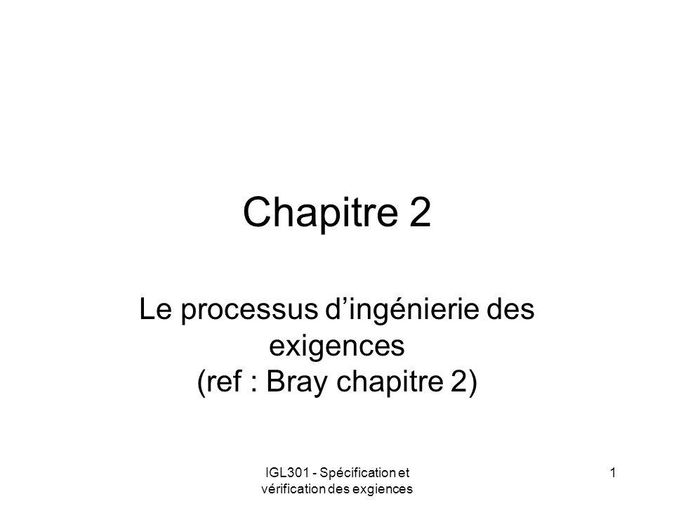 IGL301 - Spécification et vérification des exgiences 1 Chapitre 2 Le processus dingénierie des exigences (ref : Bray chapitre 2)