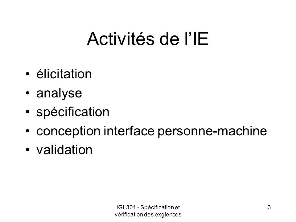 IGL301 - Spécification et vérification des exgiences 14 Interface personne-machine Souvent séparée de la spécification –masse de détail long à établir nécessite grande expertise bonne connaissance des cas dutilisation du système