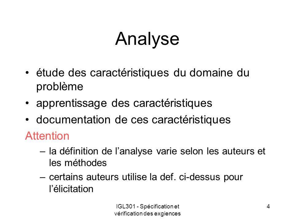 IGL301 - Spécification et vérification des exgiences 5 Analyse - artéfacts modèle des caractéristiques du problème description des exigences Note : la frontière entre les deux est parfois difficile à établir