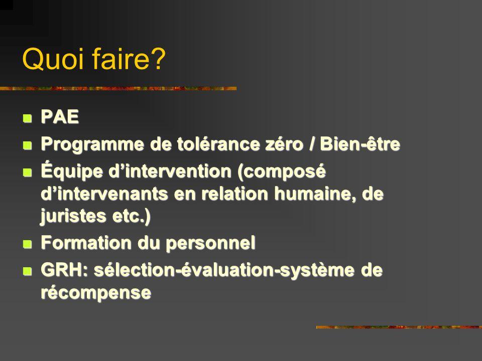 Quoi faire? PAE PAE Programme de tolérance zéro / Bien-être Programme de tolérance zéro / Bien-être Équipe dintervention (composé dintervenants en rel
