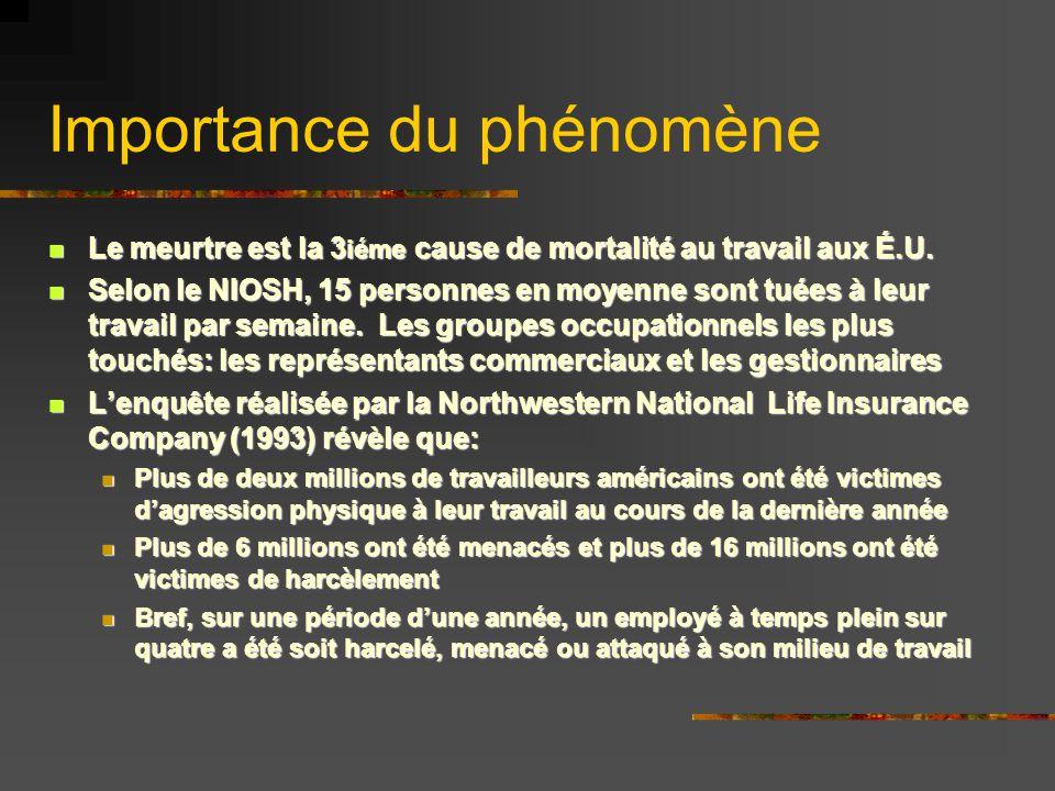 Importance du phénomène Le meurtre est la 3 iéme cause de mortalité au travail aux É.U. Le meurtre est la 3 iéme cause de mortalité au travail aux É.U