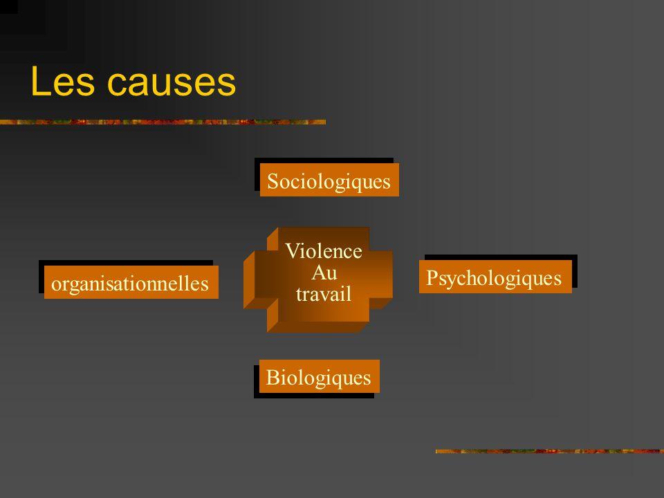 Les causes Violence Au travail Sociologiques Psychologiques Biologiques organisationnelles