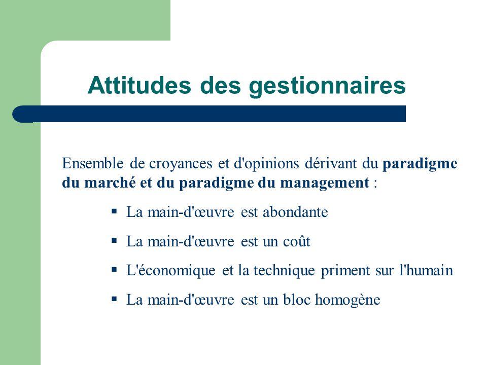 Attitudes des gestionnaires Ensemble de croyances et d'opinions dérivant du paradigme du marché et du paradigme du management : La main-d'œuvre est ab