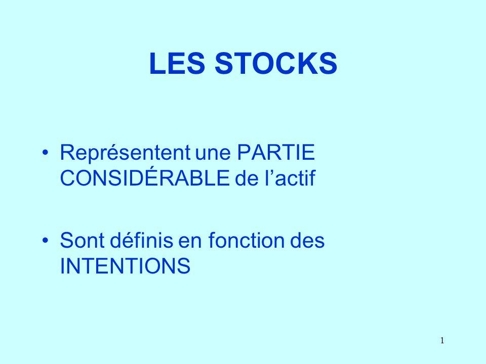1 LES STOCKS Représentent une PARTIE CONSIDÉRABLE de lactif Sont définis en fonction des INTENTIONS