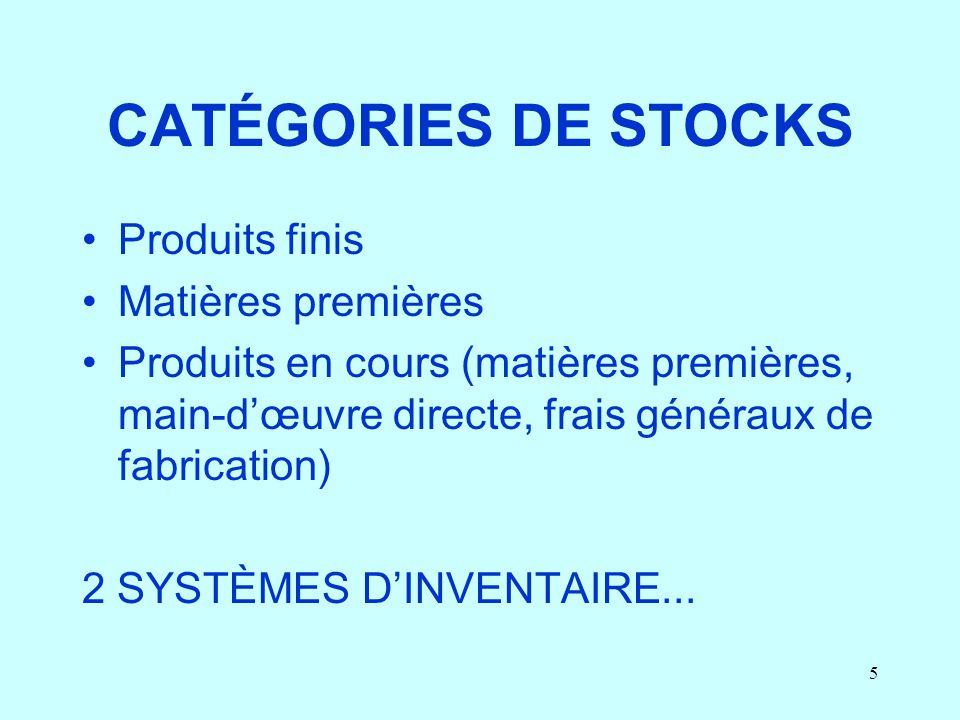 5 CATÉGORIES DE STOCKS Produits finis Matières premières Produits en cours (matières premières, main-dœuvre directe, frais généraux de fabrication) 2