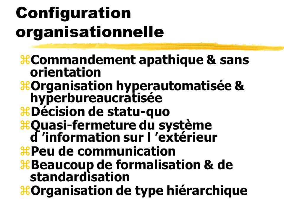 Configuration organisationnelle zCommandement apathique & sans orientation zOrganisation hyperautomatisée & hyperbureaucratisée zDécision de statu-quo
