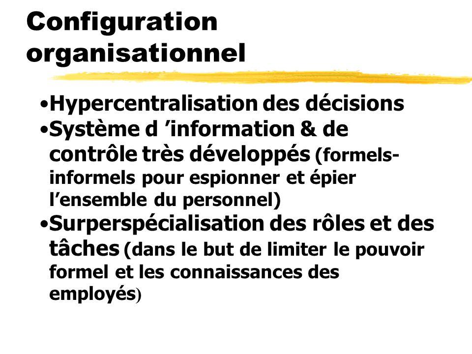 Configuration organisationnel Hypercentralisation des décisions Système d information & de contrôle très développés (formels- informels pour espionner