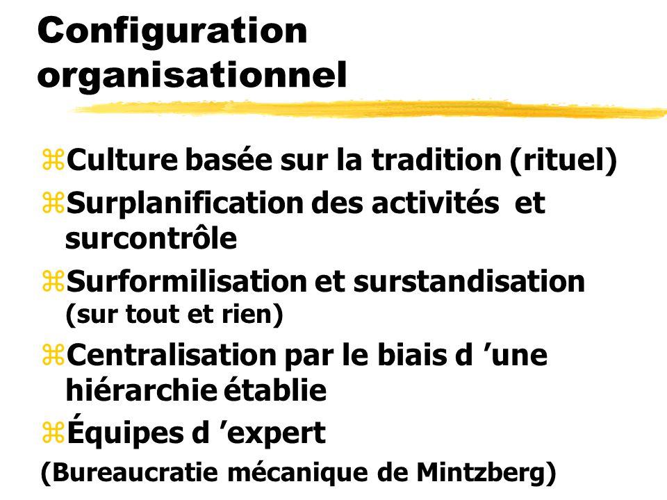 Configuration organisationnel zCulture basée sur la tradition (rituel) zSurplanification des activités et surcontrôle zSurformilisation et surstandisa