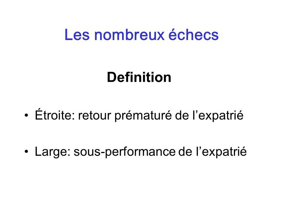 Definition Étroite: retour prématuré de lexpatrié Large: sous-performance de lexpatrié Les nombreux échecs