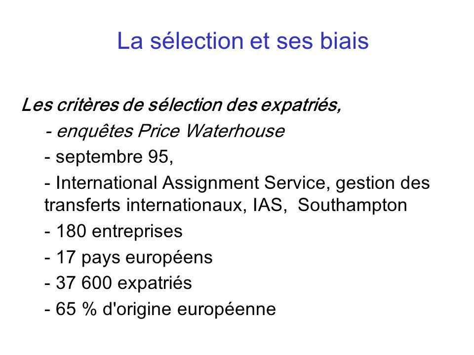 Les critères de sélection des expatriés, - enquêtes Price Waterhouse - septembre 95, - International Assignment Service, gestion des transferts internationaux, IAS, Southampton - 180 entreprises - 17 pays européens - 37 600 expatriés - 65 % d origine européenne La sélection et ses biais