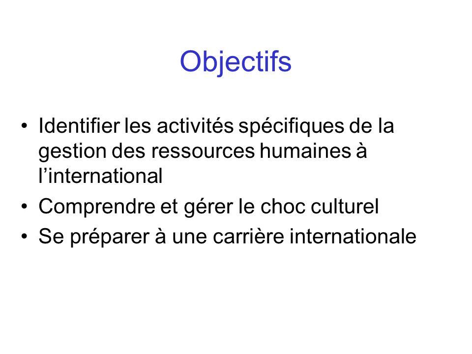 Objectifs Identifier les activités spécifiques de la gestion des ressources humaines à linternational Comprendre et gérer le choc culturel Se préparer à une carrière internationale