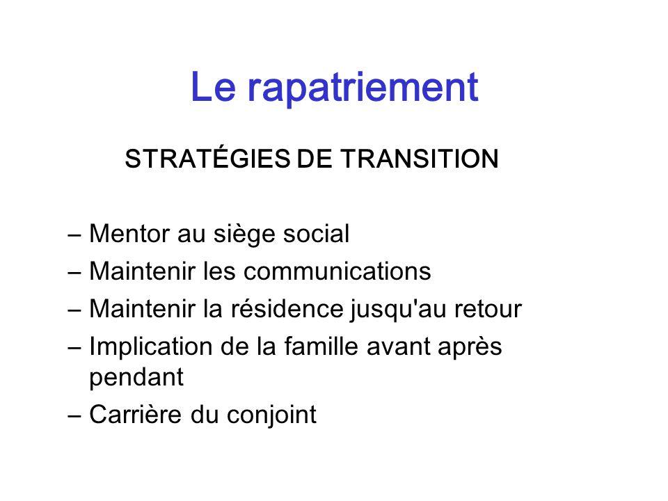 STRATÉGIES DE TRANSITION –Mentor au siège social –Maintenir les communications –Maintenir la résidence jusqu au retour –Implication de la famille avant après pendant –Carrière du conjoint Le rapatriement