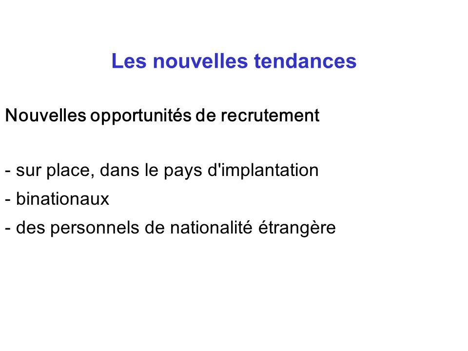 - sur place, dans le pays d implantation - binationaux - des personnels de nationalité étrangère Nouvelles opportunités de recrutement Les nouvelles tendances