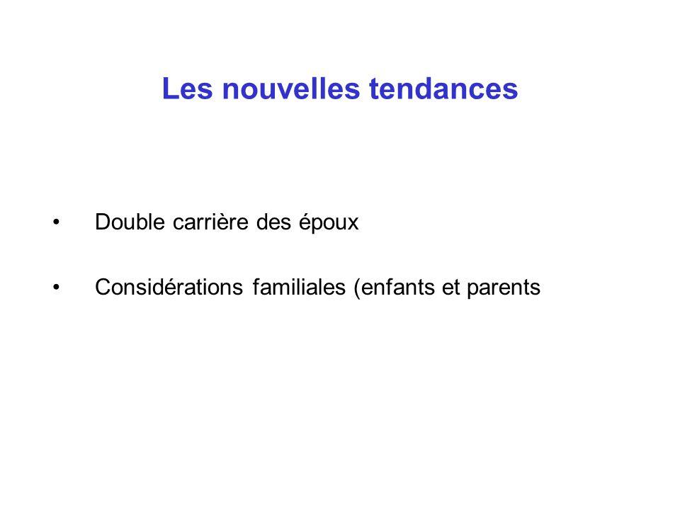 Double carrière des époux Considérations familiales (enfants et parents