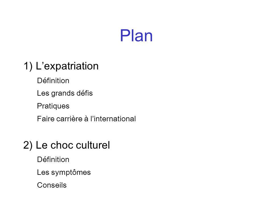 Plan 1) Lexpatriation Définition Les grands défis Pratiques Faire carrière à linternational 2) Le choc culturel Définition Les symptômes Conseils