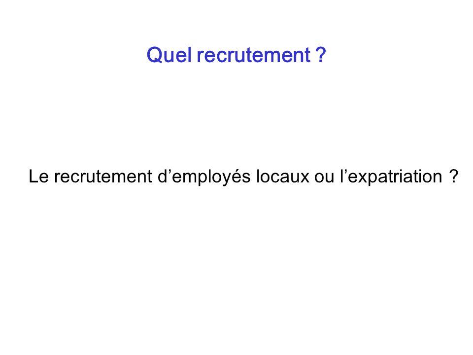 Le recrutement demployés locaux ou lexpatriation ? Quel recrutement ?