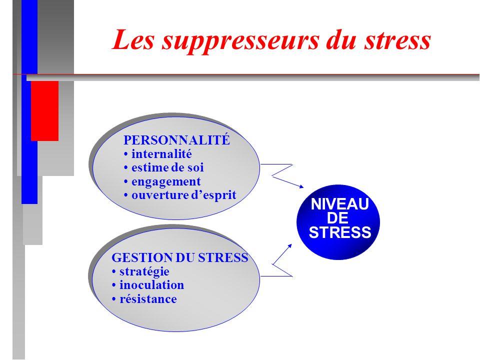 Les suppresseurs du stress PERSONNALITÉ internalité estime de soi engagement ouverture desprit GESTION DU STRESS stratégie inoculation résistance NIVE