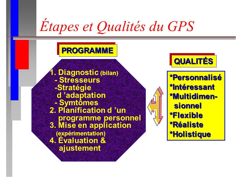 Étapes et Qualités du GPS 1. Diagnostic (bilan) - Stresseurs -Stratégie d adaptation - Symtômes 2. Planification d un programme personnel 3. Mise en a