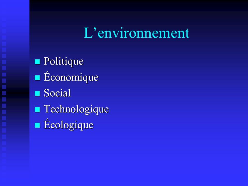 Lenvironnement Politique Politique Économique Économique Social Social Technologique Technologique Écologique Écologique