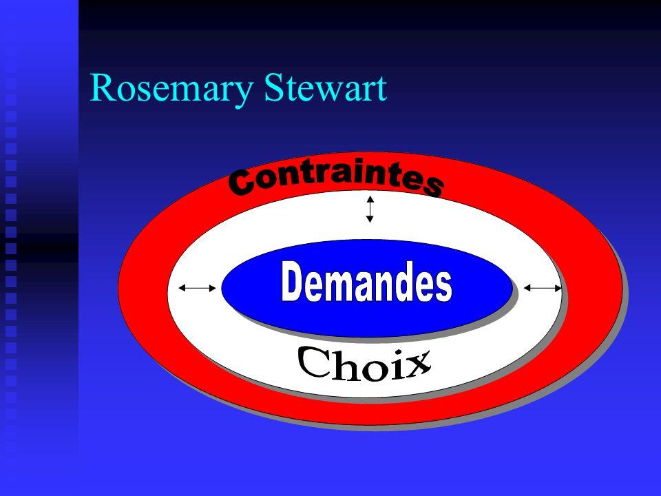Rosemary Stewart