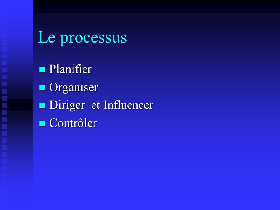 Le processus Planifier Planifier Organiser Organiser Diriger et Influencer Diriger et Influencer Contrôler Contrôler