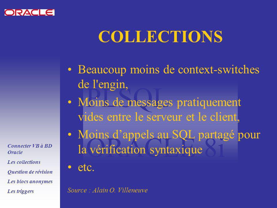 PLSQL ORACLE 8i Connecter VB à BD Oracle Les collections Question de révision Les blocs anonymes Les triggers COLLECTIONS Beaucoup moins de context-switches de l engin, Moins de messages pratiquement vides entre le serveur et le client, Moins dappels au SQL partagé pour la vérification syntaxique etc.