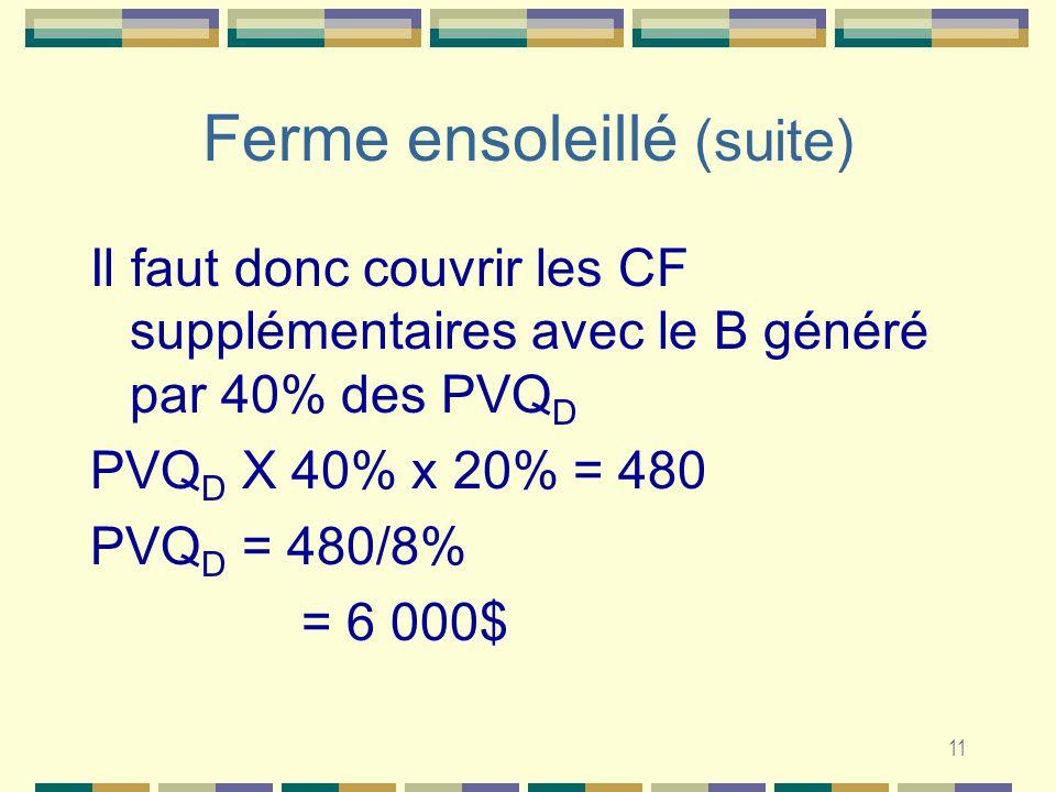 11 Ferme ensoleillé (suite) Il faut donc couvrir les CF supplémentaires avec le B généré par 40% des PVQ D PVQ D X 40% x 20% = 480 PVQ D = 480/8% = 6 000$