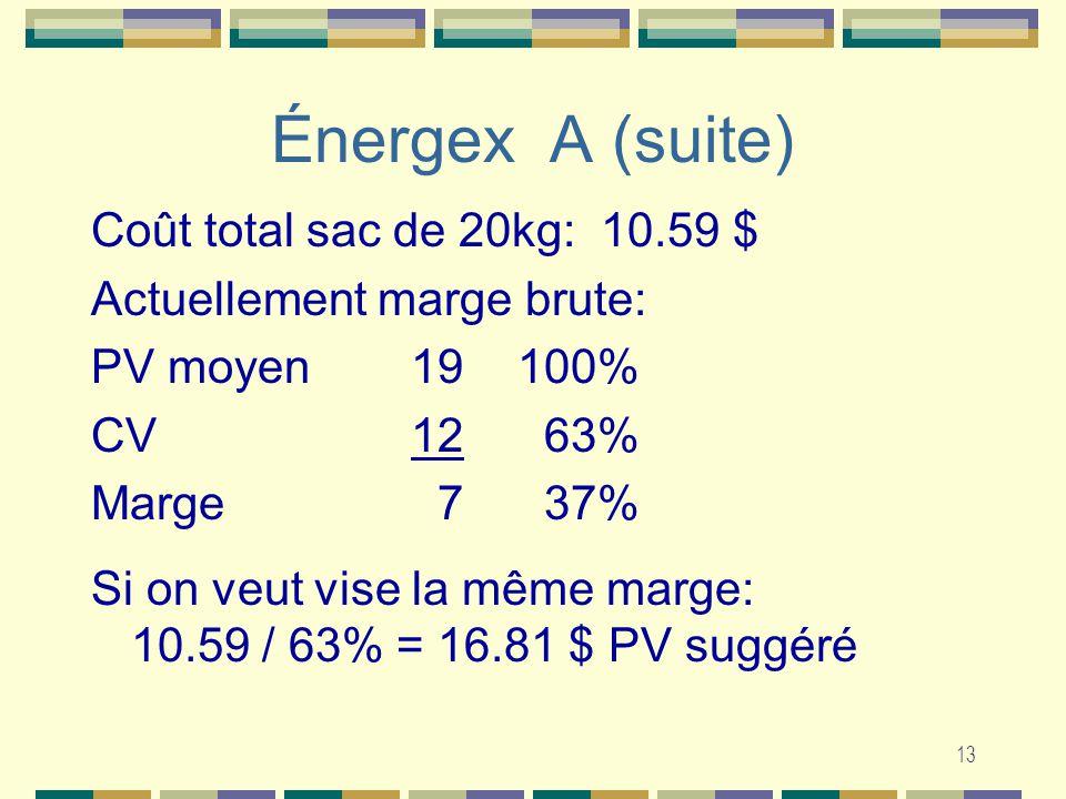 13 Énergex A (suite) Coût total sac de 20kg: 10.59 $ Actuellement marge brute: PV moyen19100% CV12 63% Marge 7 37% Si on veut vise la même marge: 10.59 / 63% = 16.81 $ PV suggéré