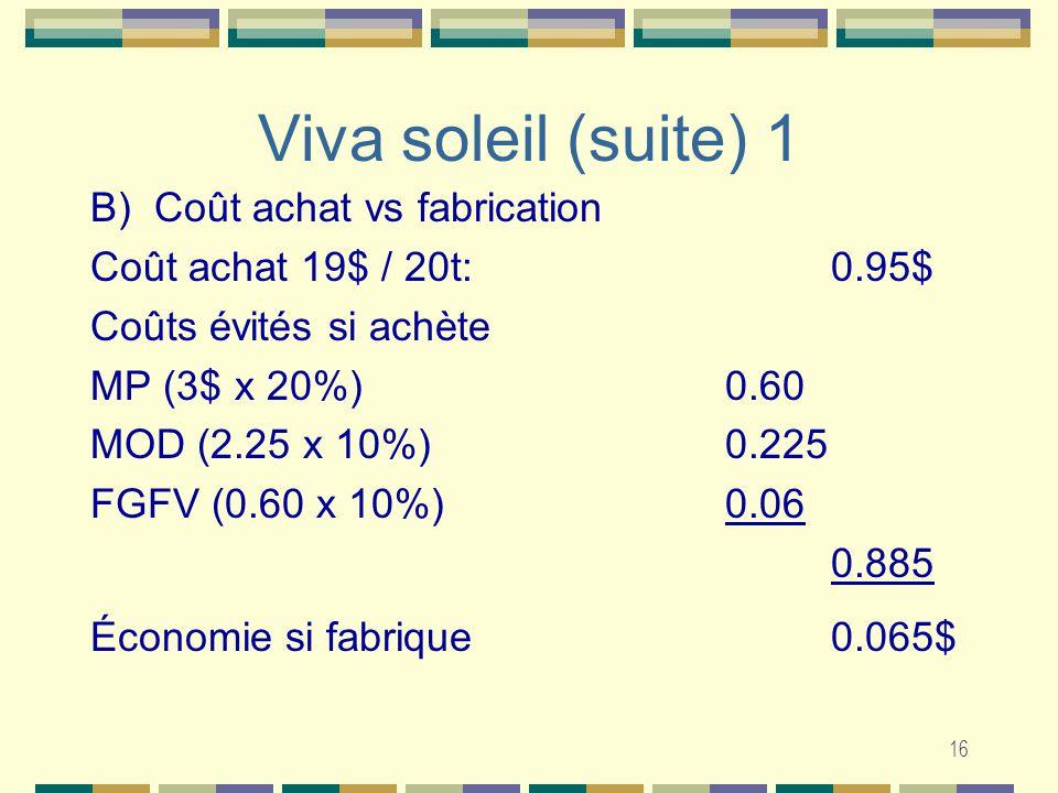 16 Viva soleil (suite) 1 B) Coût achat vs fabrication Coût achat 19$ / 20t:0.95$ Coûts évités si achète MP (3$ x 20%)0.60 MOD (2.25 x 10%) 0.225 FGFV (0.60 x 10%) 0.06 0.885 Économie si fabrique0.065$