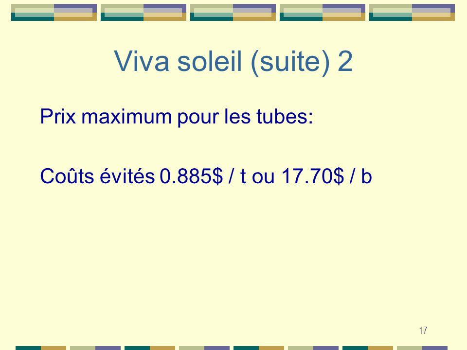 17 Viva soleil (suite) 2 Prix maximum pour les tubes: Coûts évités 0.885$ / t ou 17.70$ / b