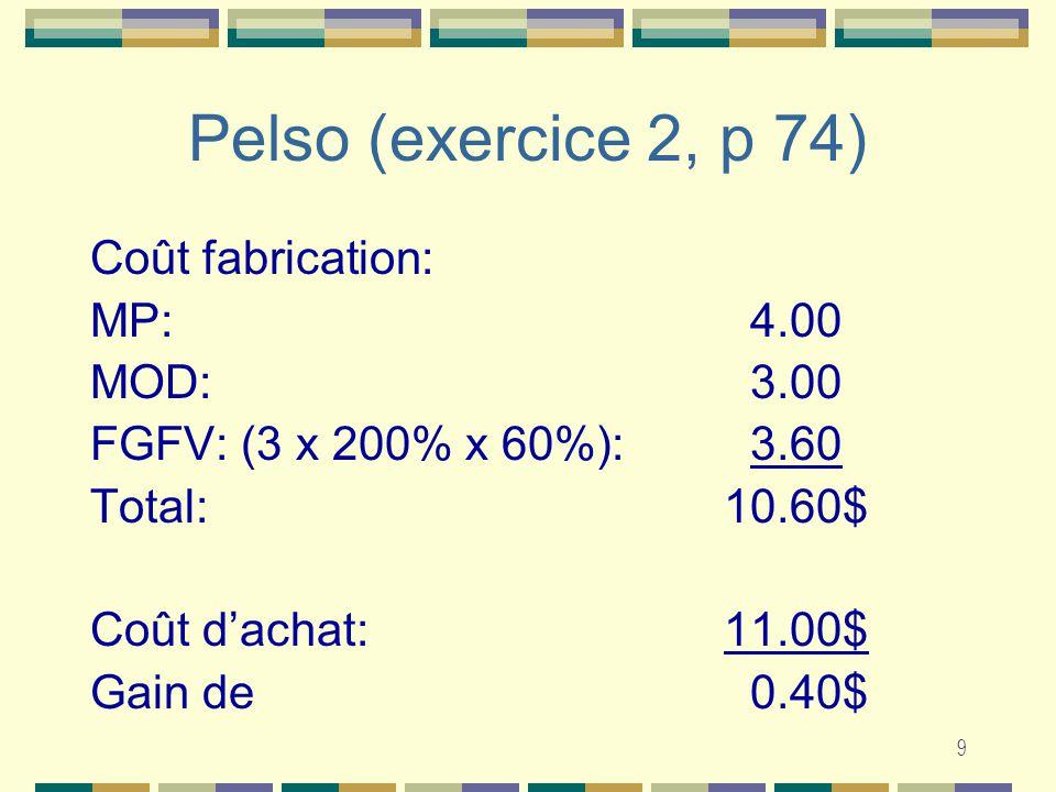 9 Pelso (exercice 2, p 74) Coût fabrication: MP: 4.00 MOD: 3.00 FGFV: (3 x 200% x 60%): 3.60 Total:10.60$ Coût dachat:11.00$ Gain de 0.40$