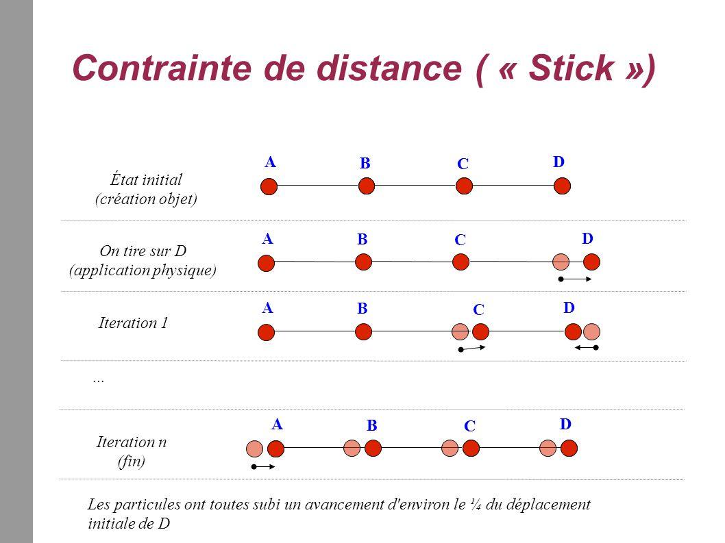 Contrainte de distance ( « Stick ») A B C D État initial (création objet) On tire sur D (application physique) A B C D A B C D Iteration 1 A B C D Iteration n (fin)...