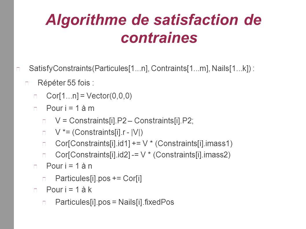 Algorithme de satisfaction de contraines SatisfyConstraints(Particules[1...n], Contraints[1...m], Nails[1...k]) : Répéter 55 fois : Cor[1...n] = Vector(0,0,0) Pour i = 1 à m V = Constraints[i].P2 – Constraints[i].P2; V *= (Constraints[i].r - |V|) Cor[Constraints[i].id1] += V * (Constraints[i].imass1) Cor[Constraints[i].id2] -= V * (Constraints[i].imass2) Pour i = 1 à n Particules[i].pos += Cor[i] Pour i = 1 à k Particules[i].pos = Nails[i].fixedPos
