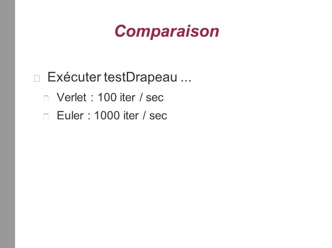 Comparaison Exécuter testDrapeau... Verlet : 100 iter / sec Euler : 1000 iter / sec