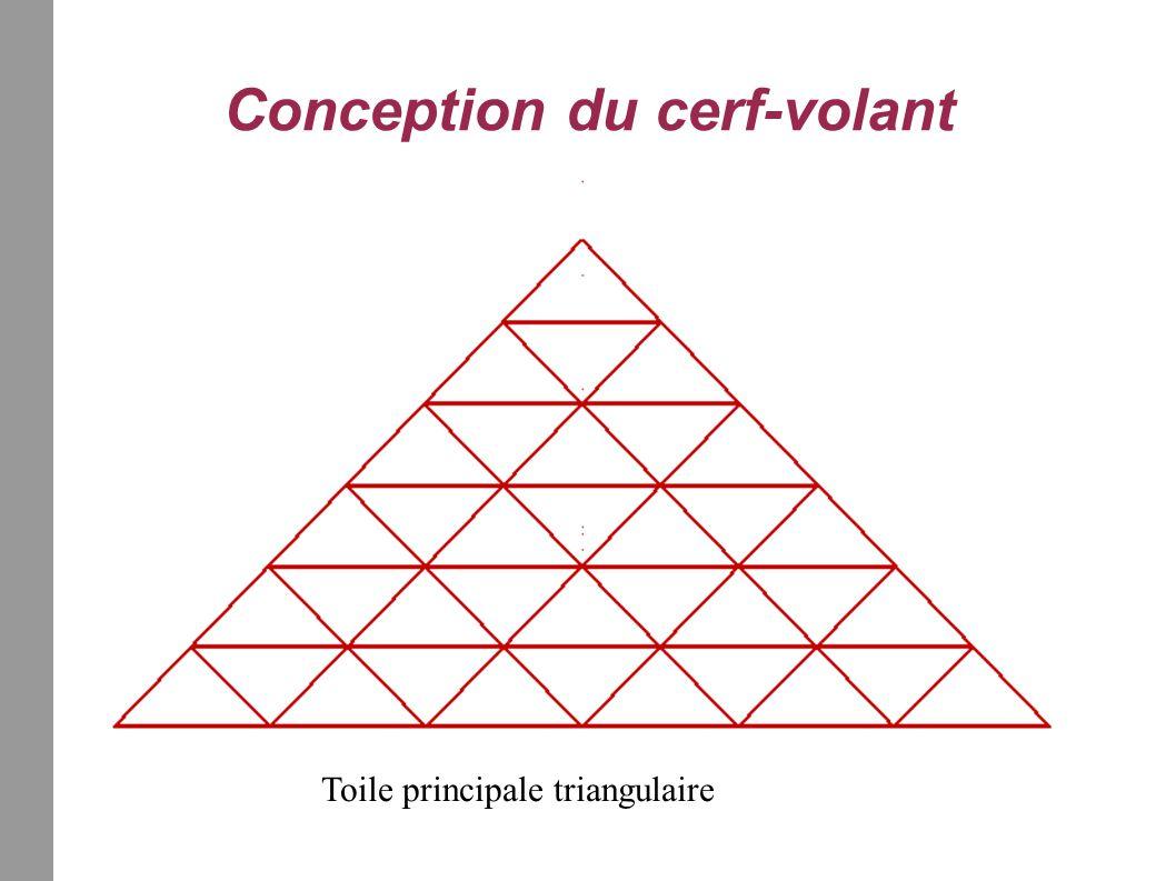 Conception du cerf-volant Toile principale triangulaire
