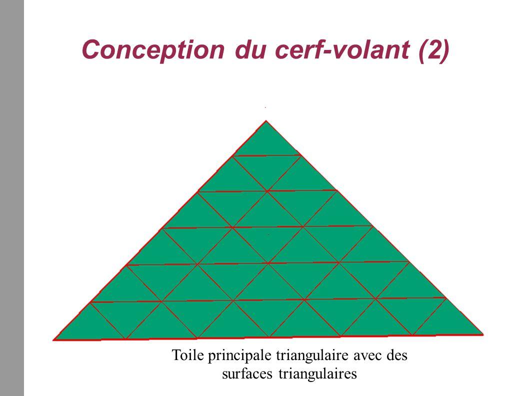Conception du cerf-volant (2) Toile principale triangulaire avec des surfaces triangulaires