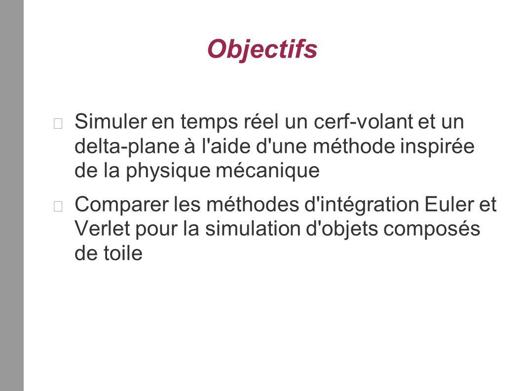 Objectifs Simuler en temps réel un cerf-volant et un delta-plane à l aide d une méthode inspirée de la physique mécanique Comparer les méthodes d intégration Euler et Verlet pour la simulation d objets composés de toile