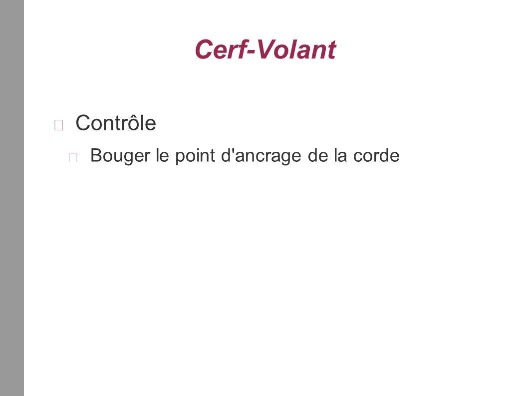 Cerf-Volant Contrôle Bouger le point d ancrage de la corde