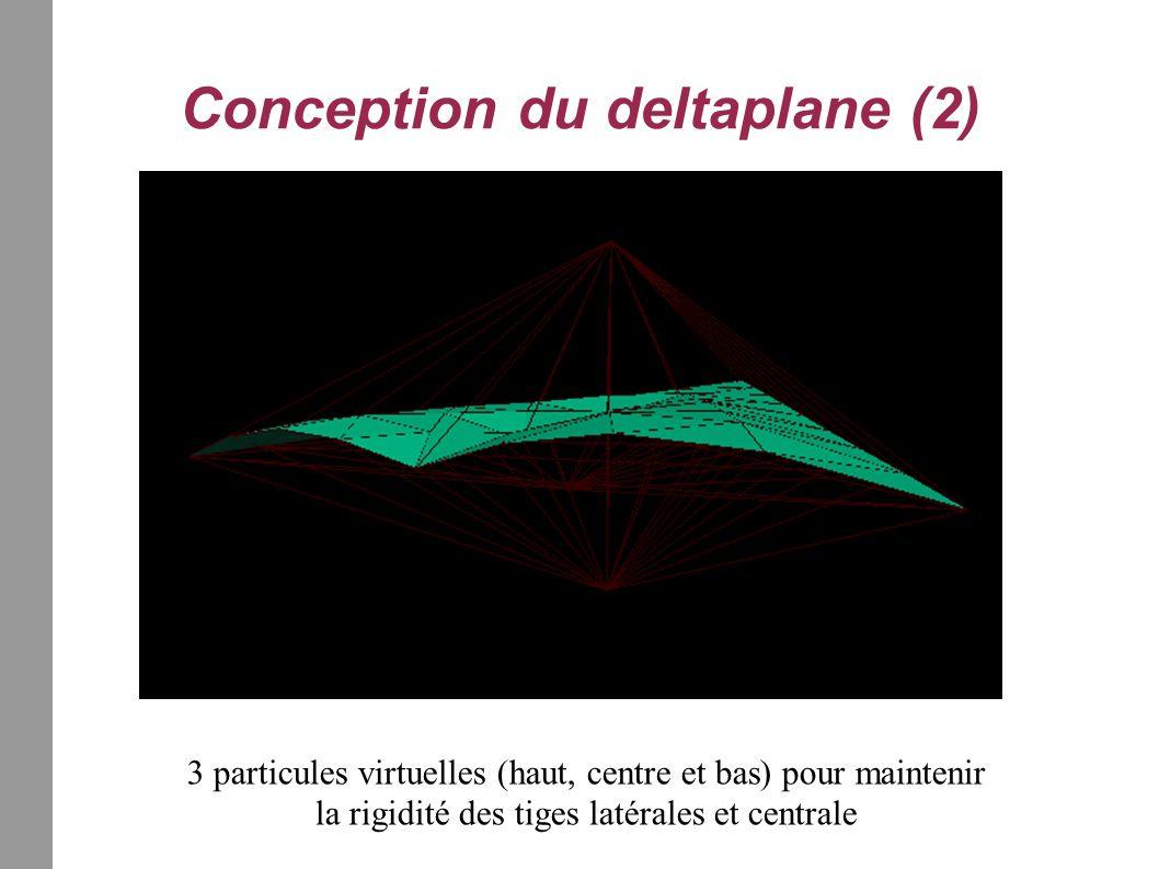 Conception du deltaplane (2) 3 particules virtuelles (haut, centre et bas) pour maintenir la rigidité des tiges latérales et centrale