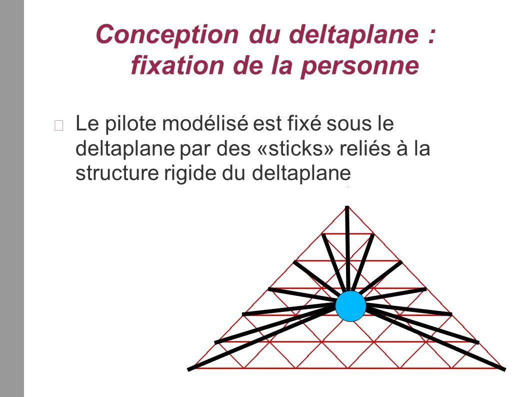 Conception du deltaplane : fixation de la personne Le pilote modélisé est fixé sous le deltaplane par des «sticks» reliés à la structure rigide du del