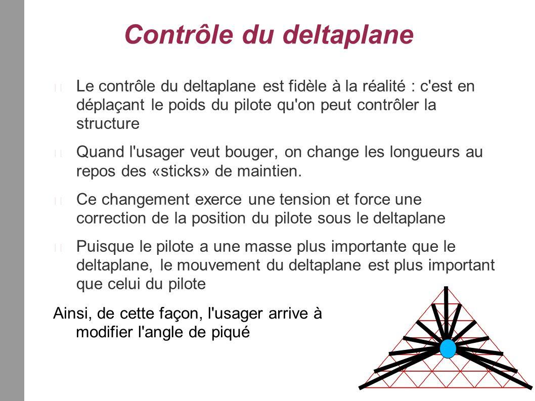 Contrôle du deltaplane Le contrôle du deltaplane est fidèle à la réalité : c est en déplaçant le poids du pilote qu on peut contrôler la structure Quand l usager veut bouger, on change les longueurs au repos des «sticks» de maintien.