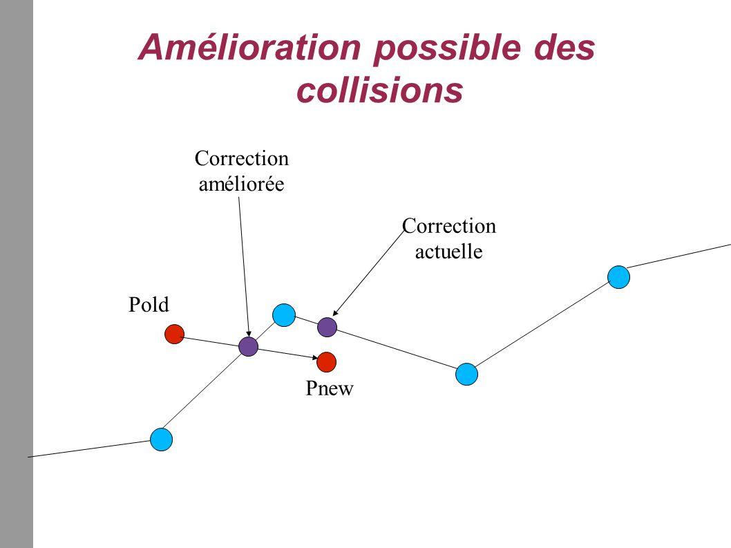 Amélioration possible des collisions Pold Pnew Correction actuelle Correction améliorée