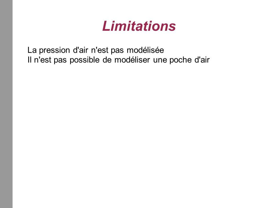 Limitations La pression d air n est pas modélisée Il n est pas possible de modéliser une poche d air