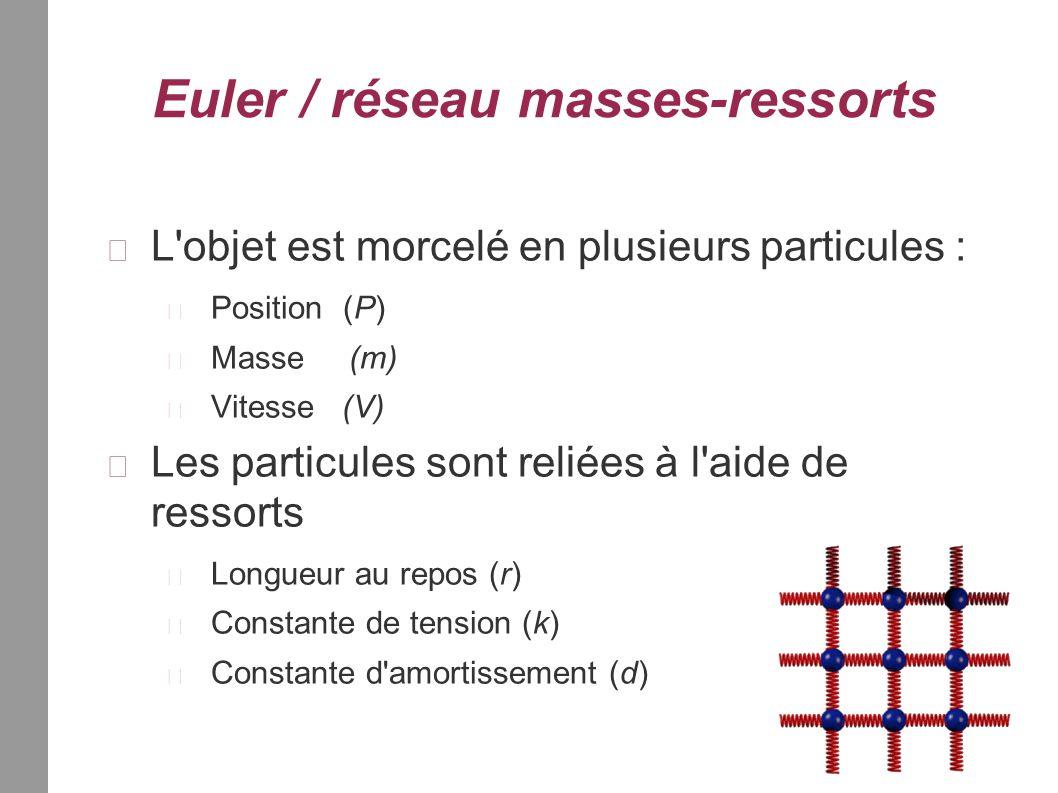 Euler / réseau masses-ressorts L objet est morcelé en plusieurs particules : Position (P) Masse (m) Vitesse (V) Les particules sont reliées à l aide de ressorts Longueur au repos (r) Constante de tension (k) Constante d amortissement (d)