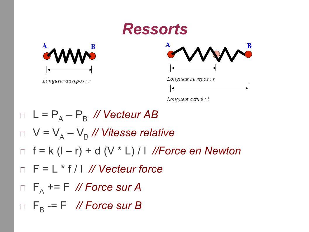 Ressorts L = P A – P B // Vecteur AB V = V A – V B // Vitesse relative f = k (l – r) + d (V * L) / l //Force en Newton F = L * f / l // Vecteur force F A += F // Force sur A F B -= F // Force sur B Longueur au repos : r Longueur actuel : l A A B B