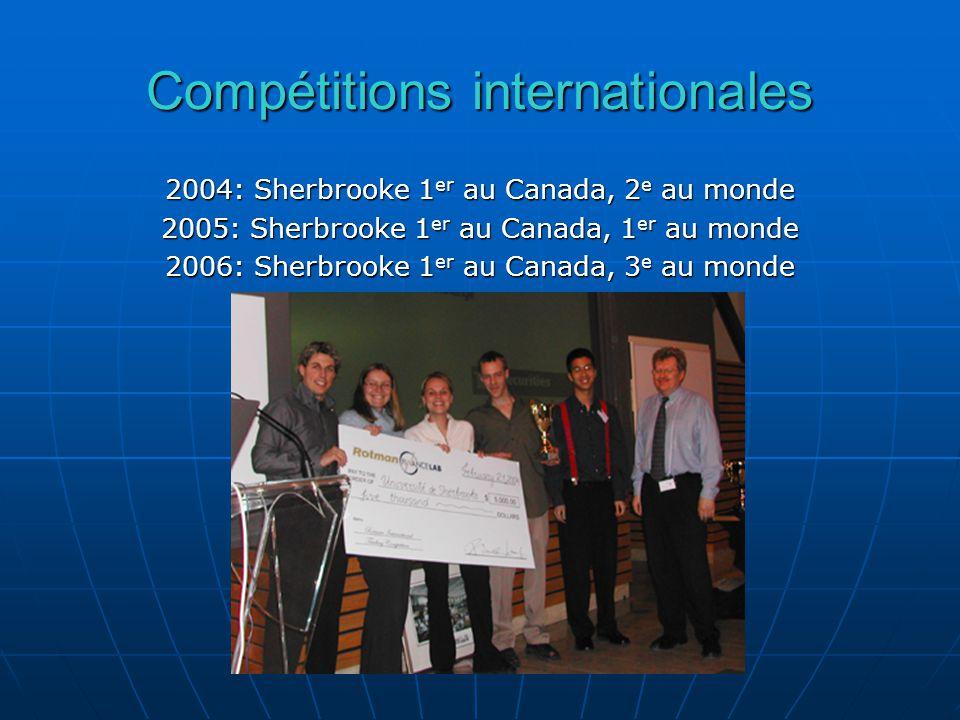 Compétitions internationales 2004: Sherbrooke 1 er au Canada, 2 e au monde 2005: Sherbrooke 1 er au Canada, 1 er au monde 2006: Sherbrooke 1 er au Canada, 3 e au monde
