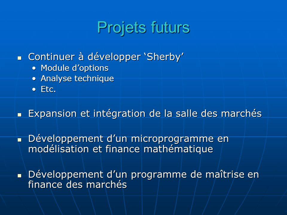 Projets futurs Continuer à développer Sherby Continuer à développer Sherby Module doptionsModule doptions Analyse techniqueAnalyse technique Etc.Etc.